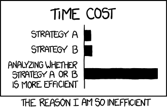 Randall Munroe. Efficiency.